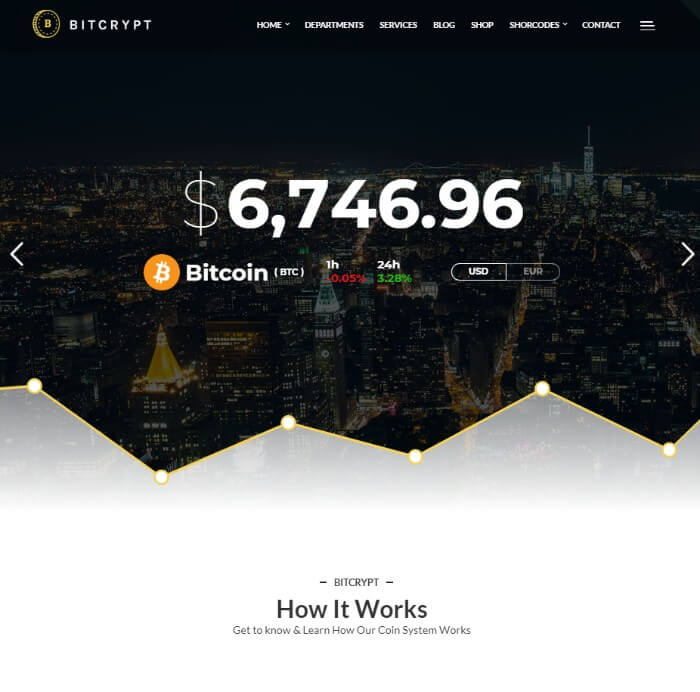 bitcrypt crypto WordPress theme